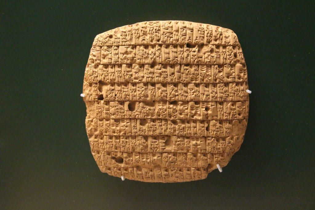 Writing system in the Mesopotamian Civilization